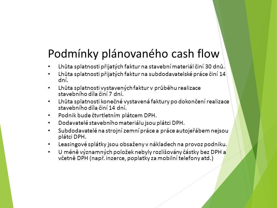 Podmínky plánovaného cash flow Lhůta splatnosti přijatých faktur na stavební materiál činí 30 dnů.