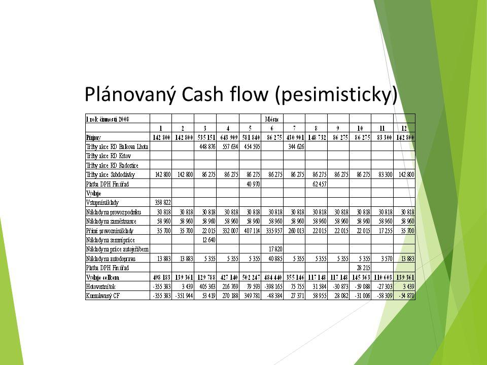 Plánovaný Cash flow (pesimisticky)