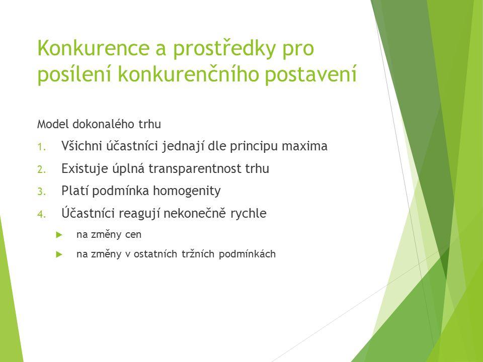 Konkurence a prostředky pro posílení konkurenčního postavení Model dokonalého trhu 1.