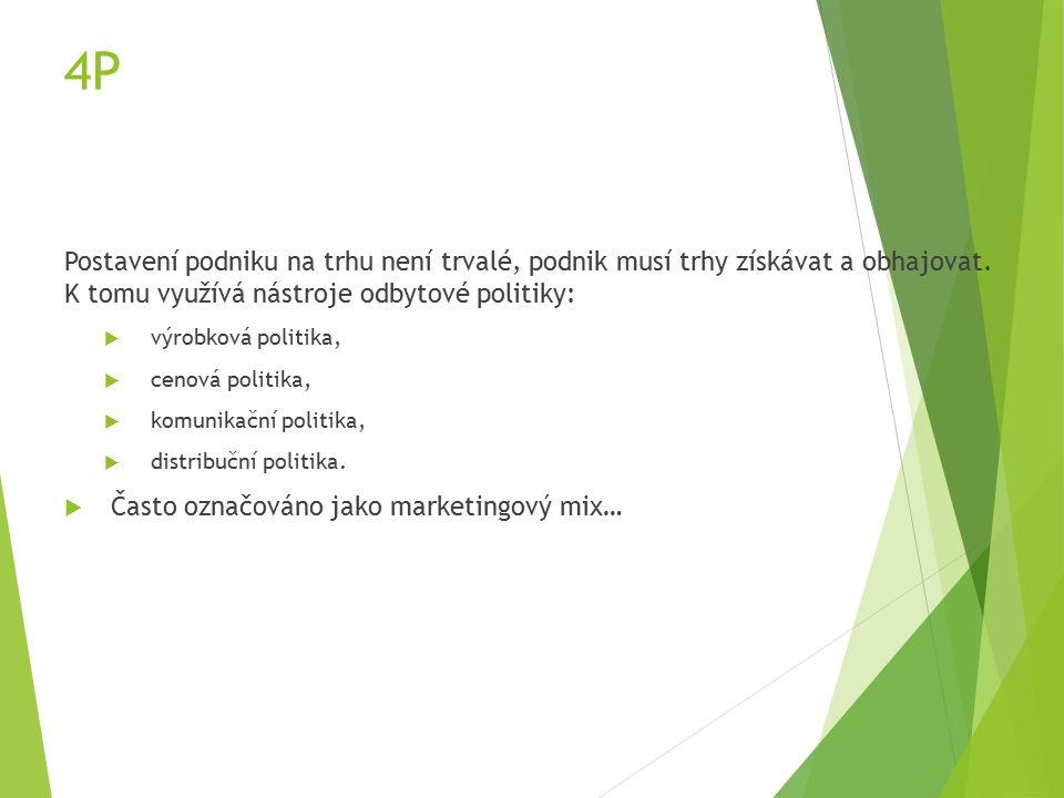 4P Postavení podniku na trhu není trvalé, podnik musí trhy získávat a obhajovat.