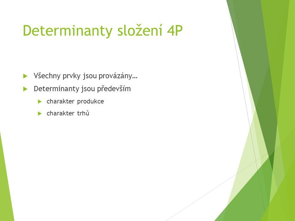 Determinanty složení 4P  Všechny prvky jsou provázány…  Determinanty jsou především  charakter produkce  charakter trhů