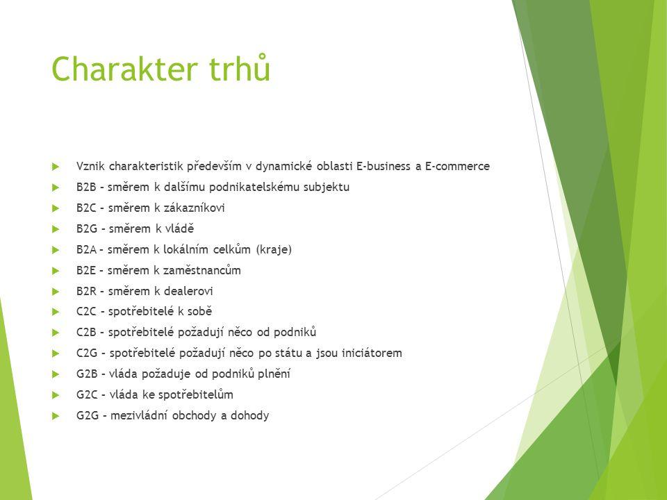 Charakter trhů  Vznik charakteristik především v dynamické oblasti E-business a E-commerce  B2B – směrem k dalšímu podnikatelskému subjektu  B2C – směrem k zákazníkovi  B2G – směrem k vládě  B2A – směrem k lokálním celkům (kraje)  B2E – směrem k zaměstnancům  B2R – směrem k dealerovi  C2C – spotřebitelé k sobě  C2B – spotřebitelé požadují něco od podniků  C2G – spotřebitelé požadují něco po státu a jsou iniciátorem  G2B – vláda požaduje od podniků plnění  G2C – vláda ke spotřebitelům  G2G – mezivládní obchody a dohody