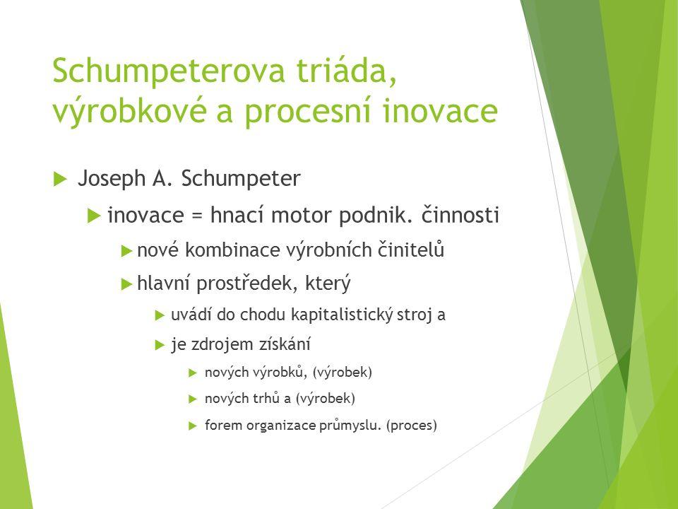 Schumpeterova triáda, výrobkové a procesní inovace  Joseph A.