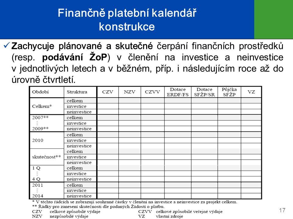 Finančně platební kalendář konstrukce Z achycuje plánované a skutečné čerpání finančních prostředků (resp.