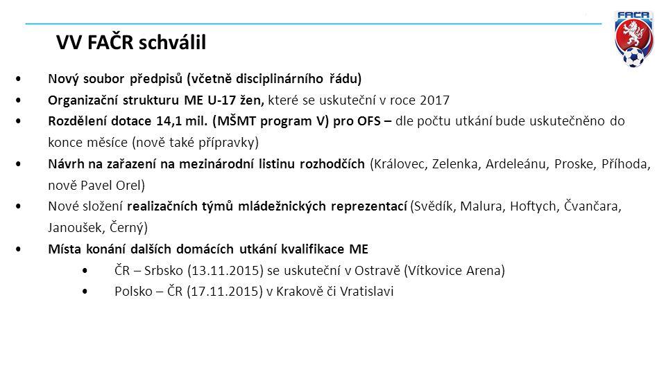 VV FAČR schválil Nový soubor předpisů (včetně disciplinárního řádu) Organizační strukturu ME U-17 žen, které se uskuteční v roce 2017 Rozdělení dotace