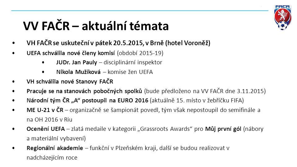 VV FAČR – aktuální témata VH FAČR se uskuteční v pátek 20.5.2015, v Brně (hotel Voroněž) UEFA schválila nové členy komisí (období 2015-19) JUDr. Jan P