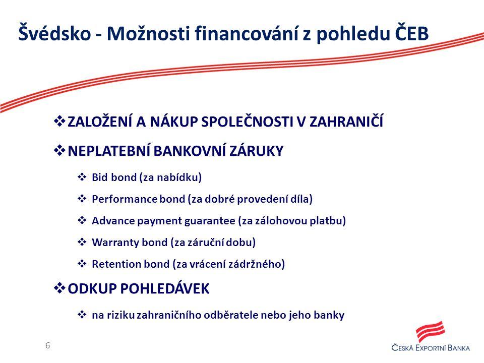 Švédsko - Možnosti financování z pohledu ČEB 6  ZALOŽENÍ A NÁKUP SPOLEČNOSTI V ZAHRANIČÍ  NEPLATEBNÍ BANKOVNÍ ZÁRUKY  Bid bond (za nabídku)  Performance bond (za dobré provedení díla)  Advance payment guarantee (za zálohovou platbu)  Warranty bond (za záruční dobu)  Retention bond (za vrácení zádržného)  ODKUP POHLEDÁVEK  na riziku zahraničního odběratele nebo jeho banky