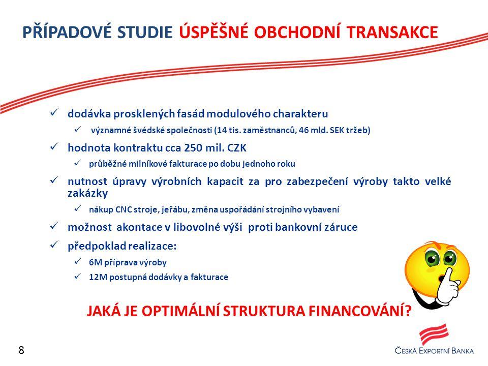 STRUKTURA FINANCOVÁNÍ Předexportní úvěr – poskytla komerční banka v CZK na nákup strojů a zařízení, tzv.