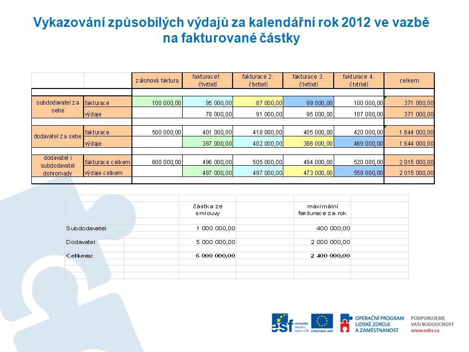 Vykazování způsobilých výdajů za kalendářní rok 2012 ve vazbě na fakturované částky