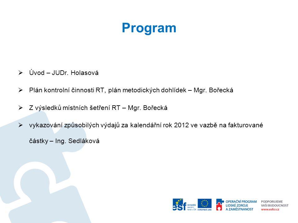 Program  Úvod – JUDr. Holasová  Plán kontrolní činnosti RT, plán metodických dohlídek – Mgr. Bořecká  Z výsledků místních šetření RT – Mgr. Bořecká
