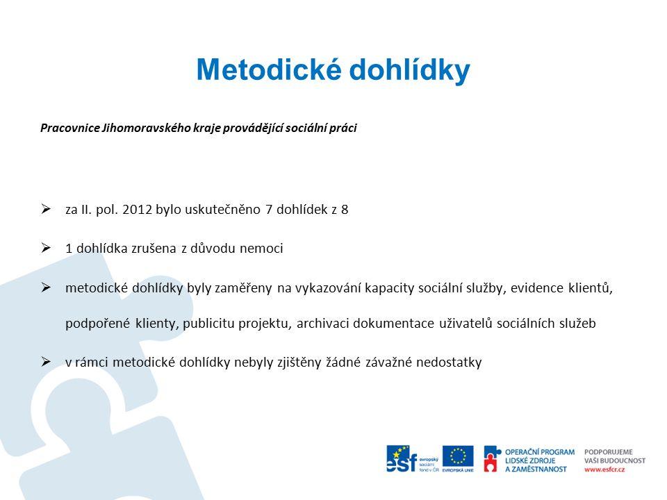 Metodické dohlídky Pracovnice Jihomoravského kraje provádějící sociální práci  za II. pol. 2012 bylo uskutečněno 7 dohlídek z 8  1 dohlídka zrušena