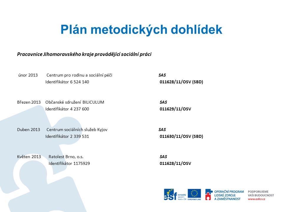 Plán metodických dohlídek Pracovnice Jihomoravského kraje provádějící sociální práci únor 2013 Centrum pro rodinu a sociální péčiSAS Identifikátor 6 5