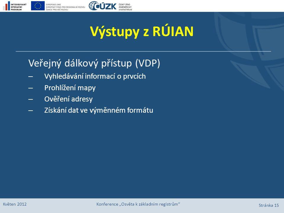 Výstupy z RÚIAN Veřejný dálkový přístup (VDP) – Vyhledávání informací o prvcích – Prohlížení mapy – Ověření adresy – Získání dat ve výměnném formátu K