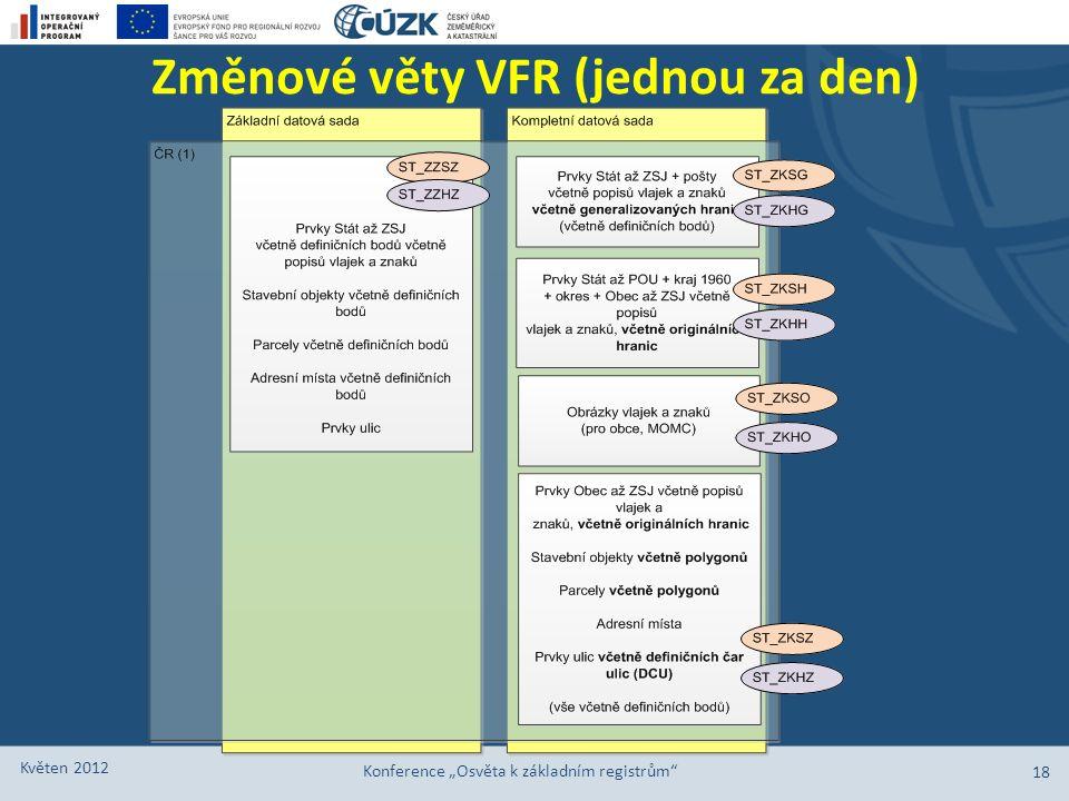 """Změnové věty VFR (jednou za den) Květen 2012 Konference """"Osvěta k základním registrům"""" 18"""