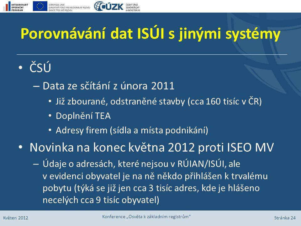 Porovnávání dat ISÚI s jinými systémy ČSÚ – Data ze sčítání z února 2011 Již zbourané, odstraněné stavby (cca 160 tisíc v ČR) Doplnění TEA Adresy fire