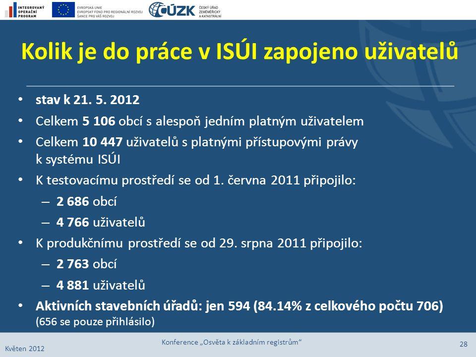 Kolik je do práce v ISÚI zapojeno uživatelů stav k 21. 5. 2012 Celkem 5 106 obcí s alespoň jedním platným uživatelem Celkem 10 447 uživatelů s platným