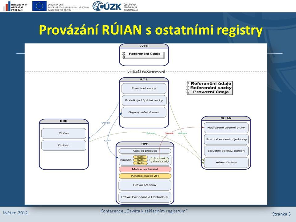 """Provázání RÚIAN s ostatními registry Květen 2012 Konference """"Osvěta k základním registrům"""" Stránka 5"""