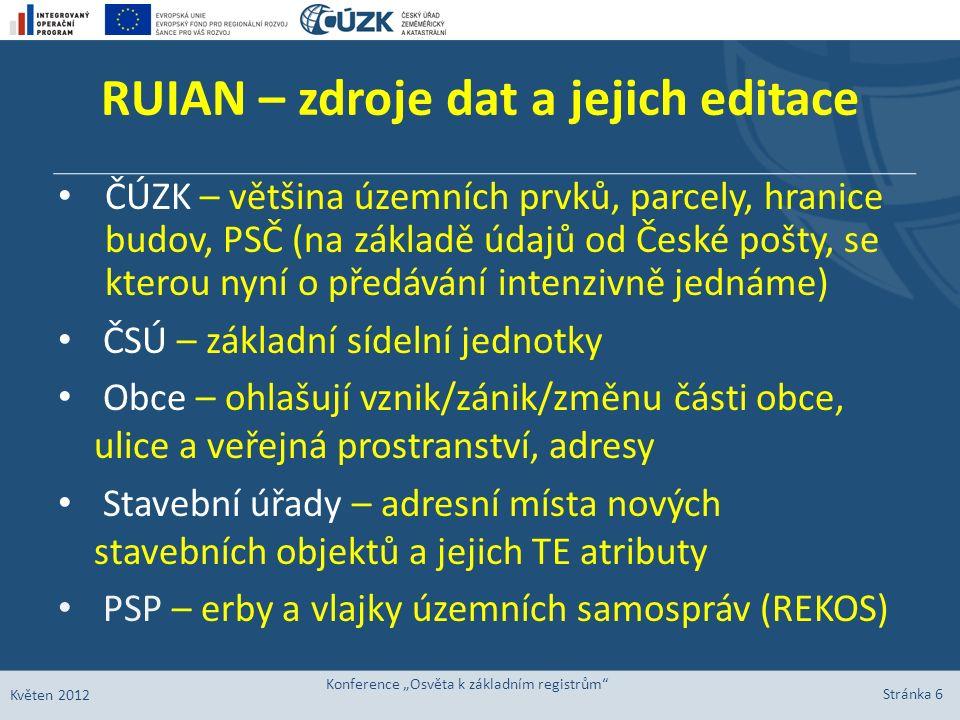 RUIAN – zdroje dat a jejich editace ČÚZK – většina územních prvků, parcely, hranice budov, PSČ (na základě údajů od České pošty, se kterou nyní o před