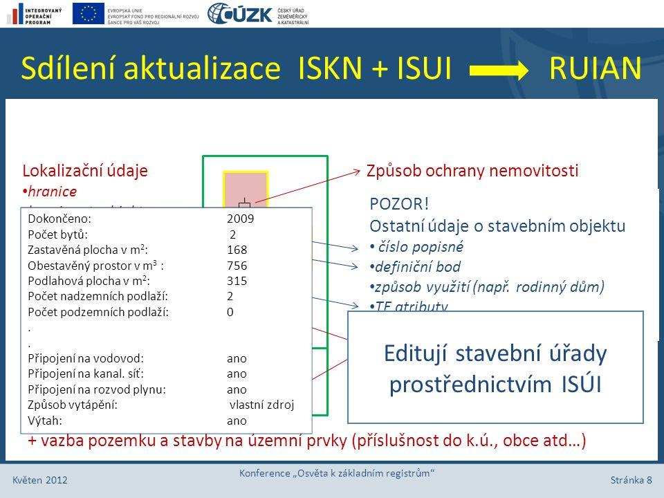 Veřejný dálkový přístup (VDP) Havlíčkův Brod, 21.4.2011 Veřejný dálkový přístup (VDP) k datům základního registru RÚIAN/ISÚI 19 VDP