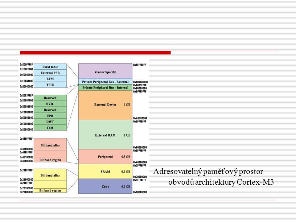 Adresovatelný paměťový prostor obvodů architektury Cortex-M3