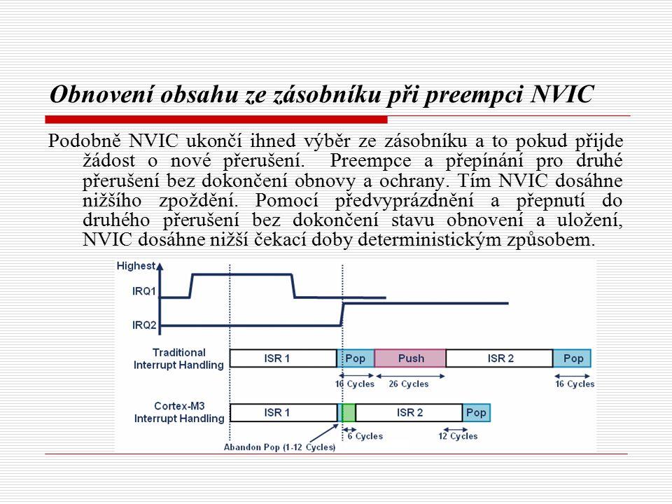 Obnovení obsahu ze zásobníku při preempci NVIC Podobně NVIC ukončí ihned výběr ze zásobníku a to pokud přijde žádost o nové přerušení.