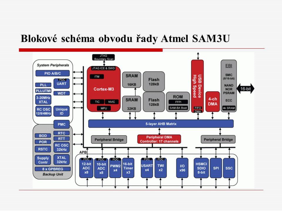 Blokové schéma obvodu řady Atmel SAM3U