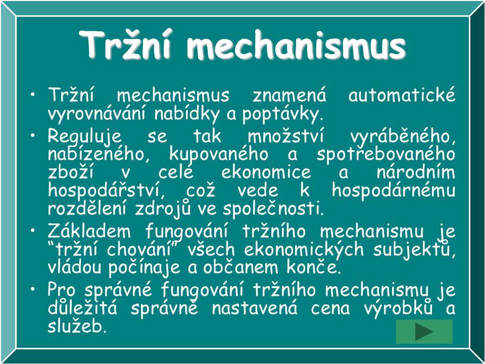 Tržní mechanismus Tržní mechanismus znamená automatické vyrovnávání nabídky a poptávky.