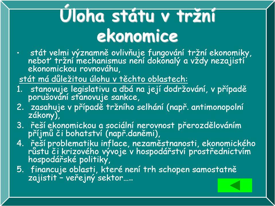 Úloha státu v tržní ekonomice stát velmi významně ovlivňuje fungování tržní ekonomiky, neboť tržní mechanismus není dokonalý a vždy nezajistí ekonomickou rovnováhu, stát má důležitou úlohu v těchto oblastech: 1.
