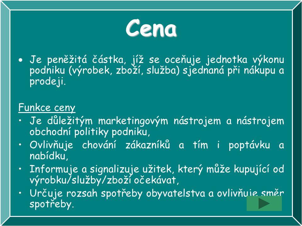 Použitá literatura KOČÍ, Jana a Lenka ŠAMŠOVÁ.