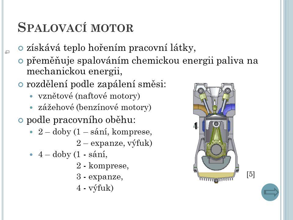 S PALOVACÍ MOTOR získává teplo hořením pracovní látky, přeměňuje spalováním chemickou energii paliva na mechanickou energii, rozdělení podle zapálení směsi: vznětové (naftové motory) zážehové (benzínové motory) podle pracovního oběhu: 2 – doby (1 – sání, komprese, 2 – expanze, výfuk) 4 – doby (1 - sání, 2 - komprese, 3 - expanze, 4 - výfuk) [5][5]