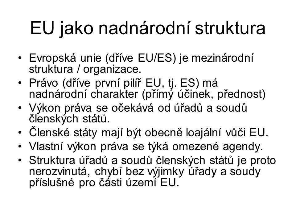 EU jako nadnárodní struktura Evropská unie (dříve EU/ES) je mezinárodní struktura / organizace.