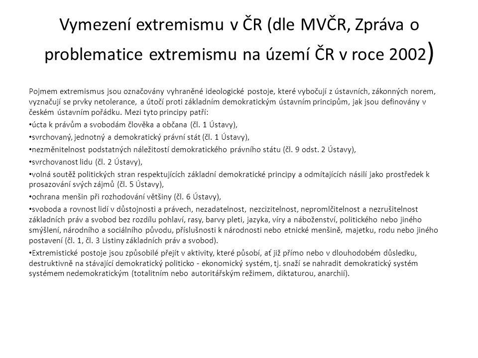 Vymezení extremismu v ČR (dle MVČR, Zpráva o problematice extremismu na území ČR v roce 2002 ) Pojmem extremismus jsou označovány vyhraněné ideologick
