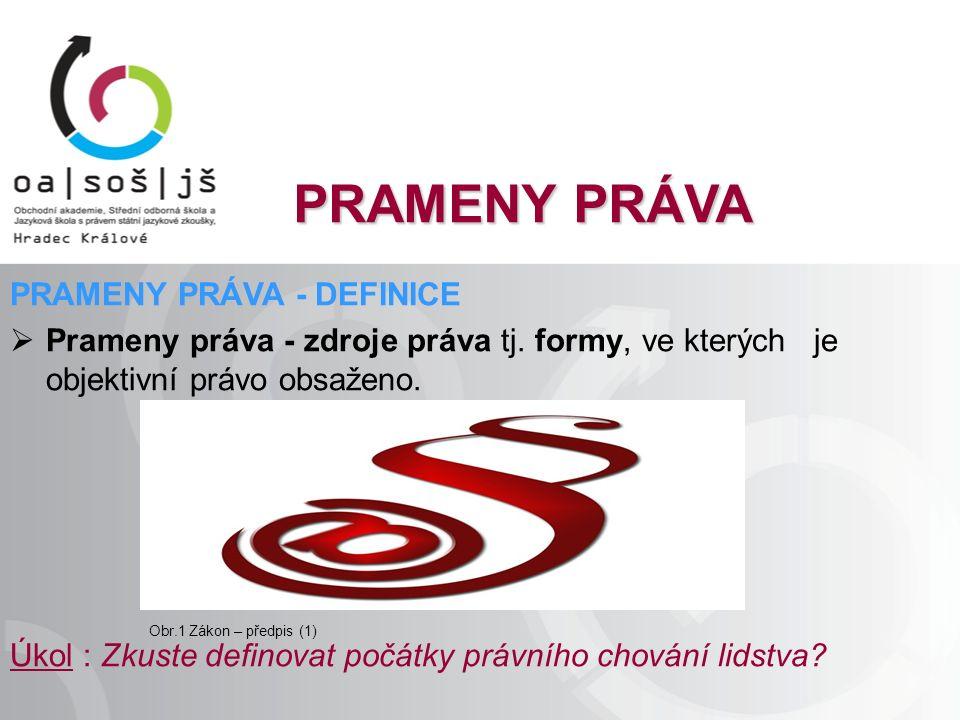 PRAMENY PRÁVA PRAMENY PRÁVA - DEFINICE  Prameny práva - zdroje práva tj.