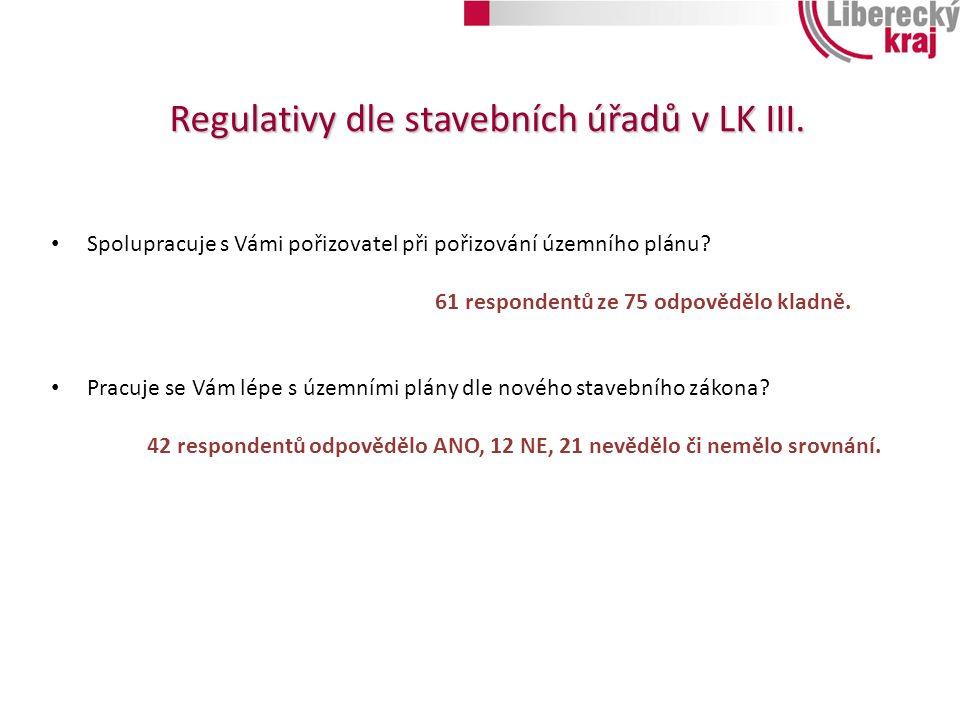 Regulativy dle stavebních úřadů v LK III.