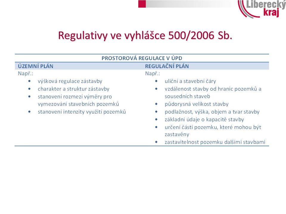 Regulativy ve vyhlášce 500/2006 Sb.