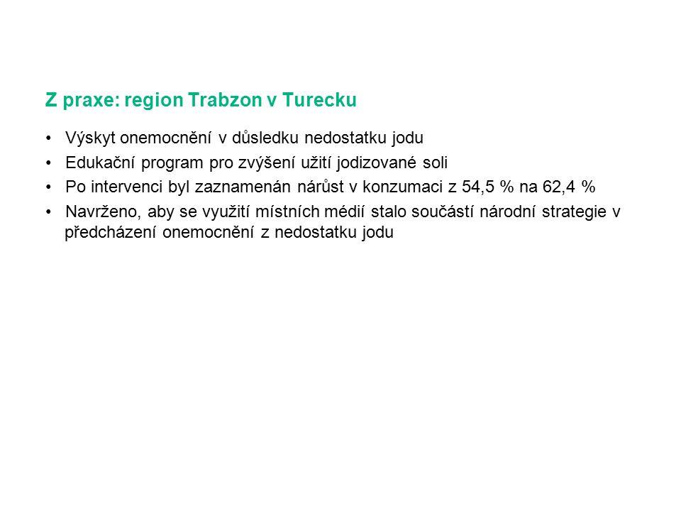 Z praxe: region Trabzon v Turecku Výskyt onemocnění v důsledku nedostatku jodu Edukační program pro zvýšení užití jodizované soli Po intervenci byl zaznamenán nárůst v konzumaci z 54,5 % na 62,4 % Navrženo, aby se využití místních médií stalo součástí národní strategie v předcházení onemocnění z nedostatku jodu