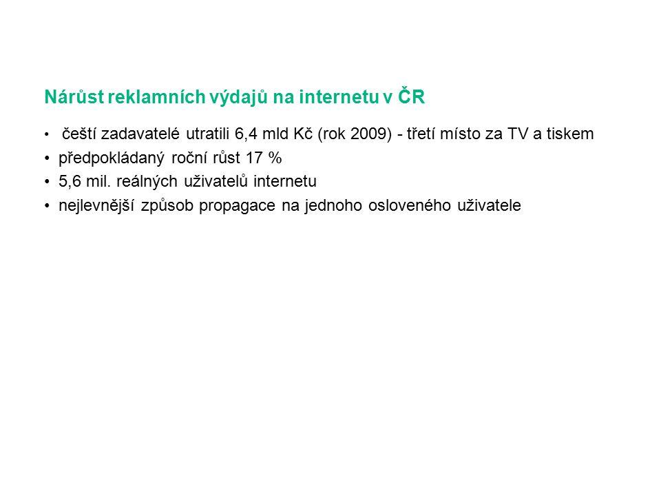 Nárůst reklamních výdajů na internetu v ČR čeští zadavatelé utratili 6,4 mld Kč (rok 2009) - třetí místo za TV a tiskem předpokládaný roční růst 17 % 5,6 mil.
