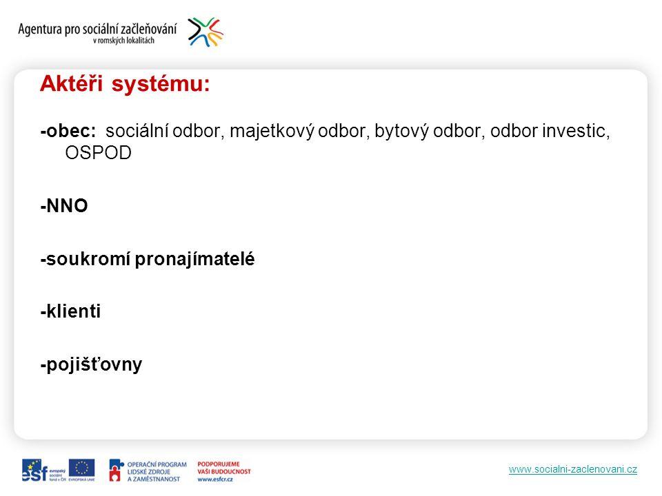 www.socialni-zaclenovani.cz Aktéři systému: -obec: sociální odbor, majetkový odbor, bytový odbor, odbor investic, OSPOD -NNO -soukromí pronajímatelé -klienti -pojišťovny