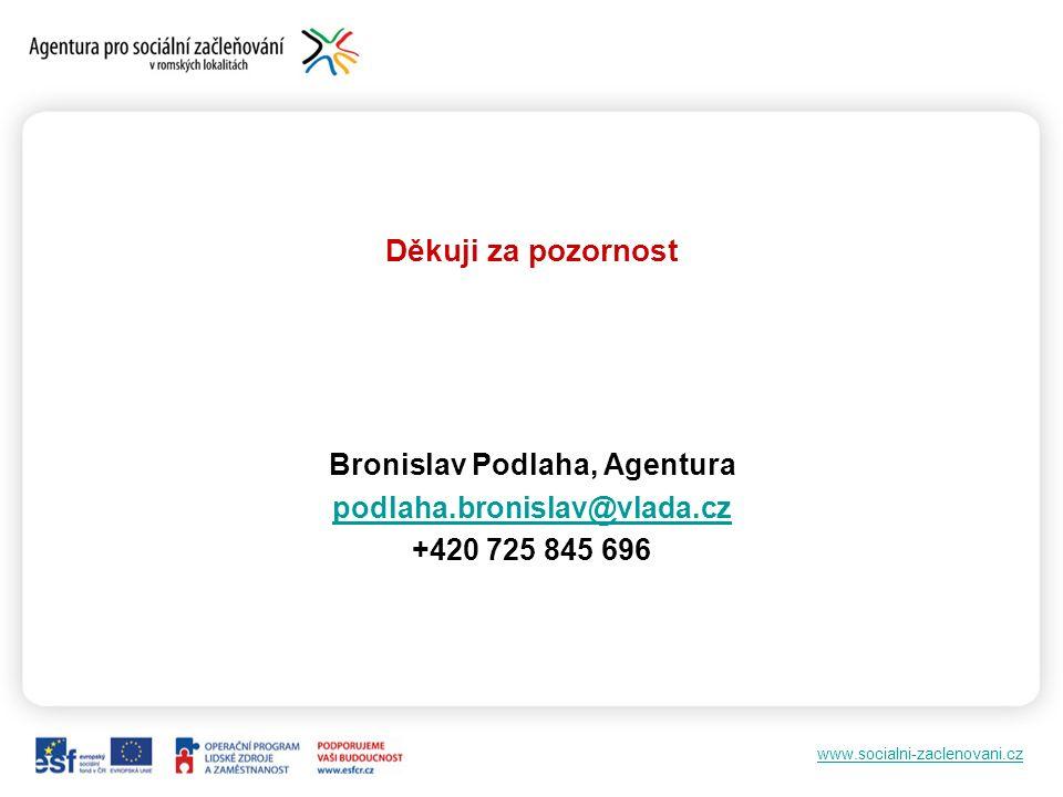 www.socialni-zaclenovani.cz Děkuji za pozornost Bronislav Podlaha, Agentura podlaha.bronislav@vlada.cz +420 725 845 696