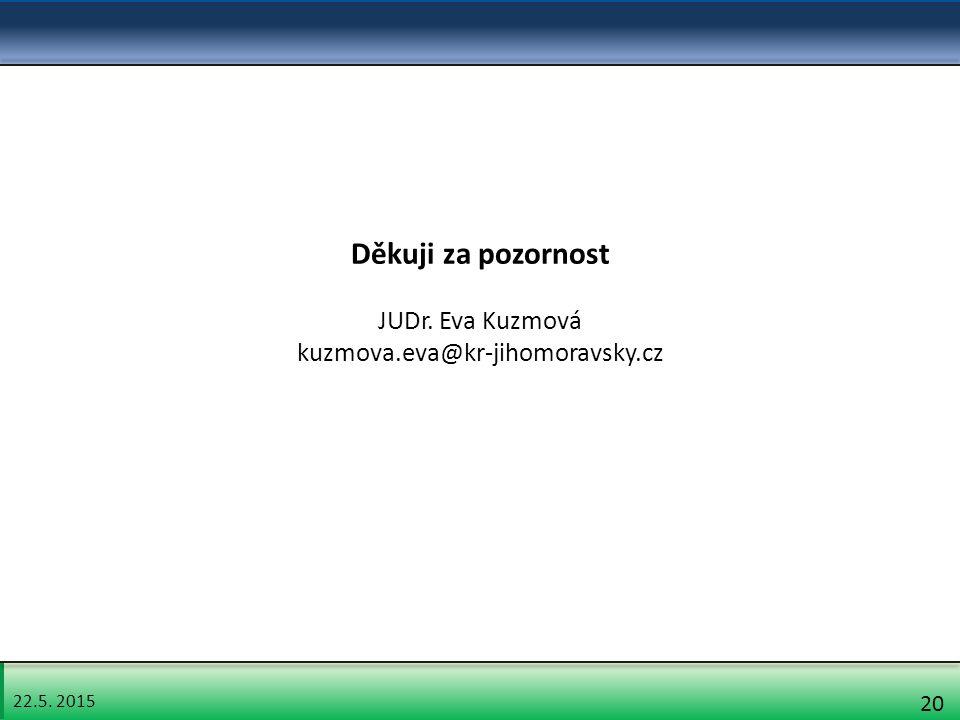 22.5. 2015 20 Děkuji za pozornost JUDr. Eva Kuzmová kuzmova.eva@kr-jihomoravsky.cz