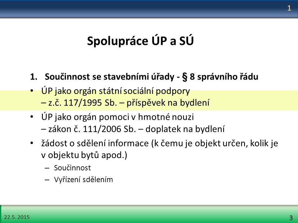 22.5.2015 4 Spolupráce ÚP a SÚ 2.