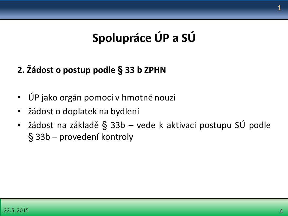 22.5.2015 5 Spolupráce ÚP a SÚ 3.
