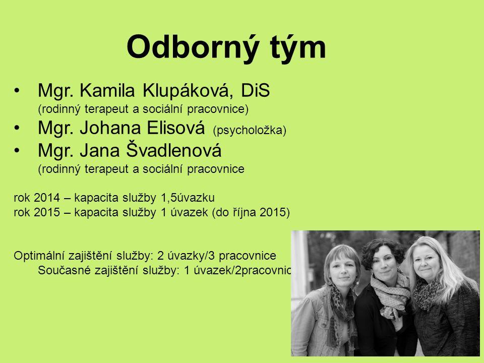 Odborný tým Mgr. Kamila Klupáková, DiS (rodinný terapeut a sociální pracovnice) Mgr.
