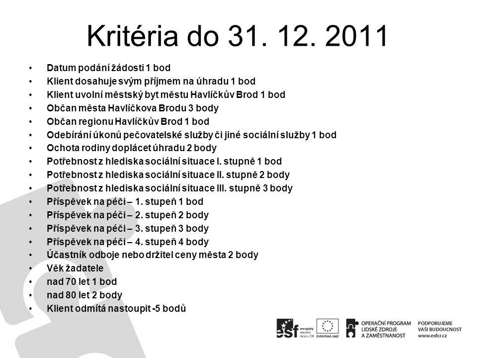 Kritéria do 31.12.