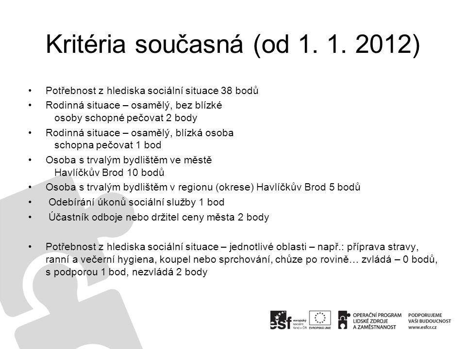 Kritéria současná (od 1.1.