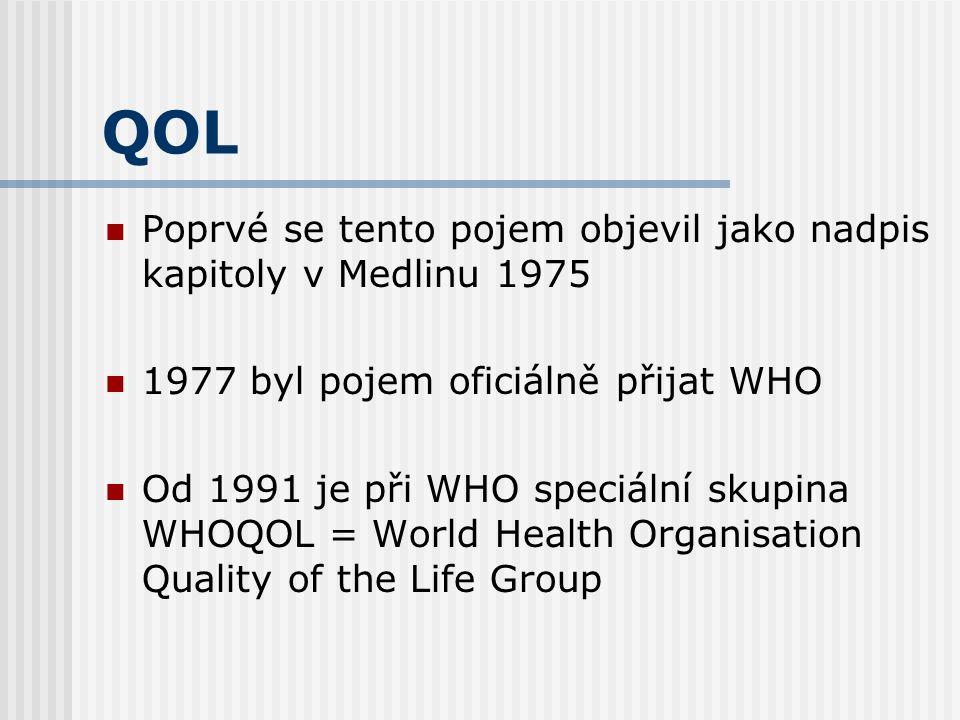 QOL Poprvé se tento pojem objevil jako nadpis kapitoly v Medlinu 1975 1977 byl pojem oficiálně přijat WHO Od 1991 je při WHO speciální skupina WHOQOL = World Health Organisation Quality of the Life Group