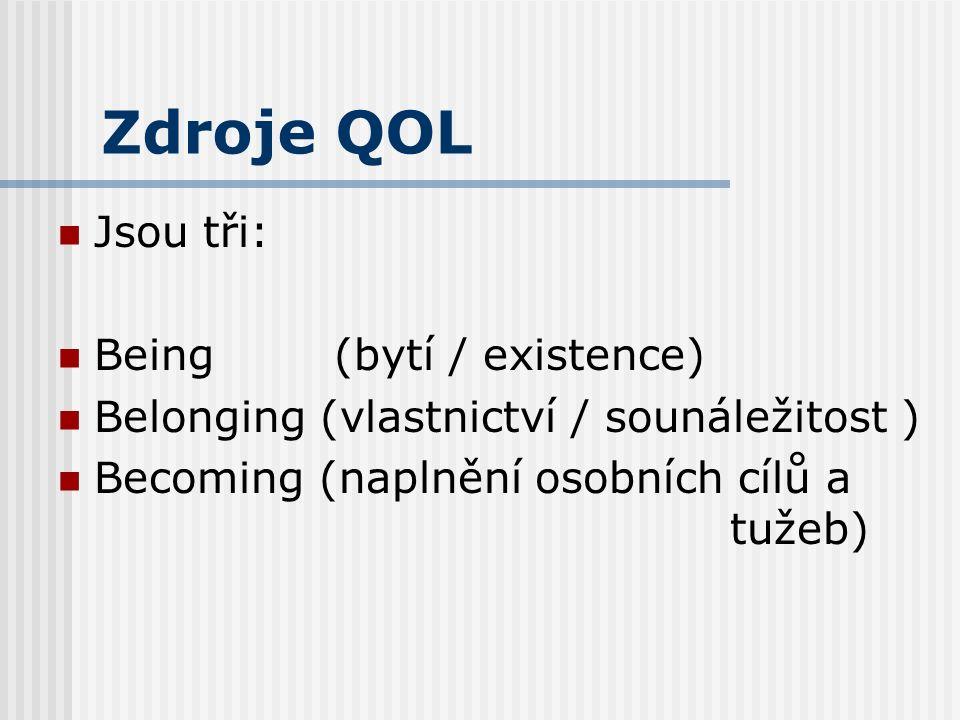 Zdroje QOL Jsou tři: Being (bytí / existence) Belonging (vlastnictví / sounáležitost ) Becoming (naplnění osobních cílů a tužeb)