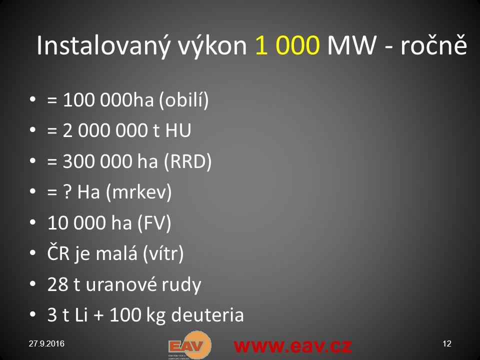 Instalovaný výkon 1 000 MW - ročně = 100 000ha (obilí) = 2 000 000 t HU = 300 000 ha (RRD) = .