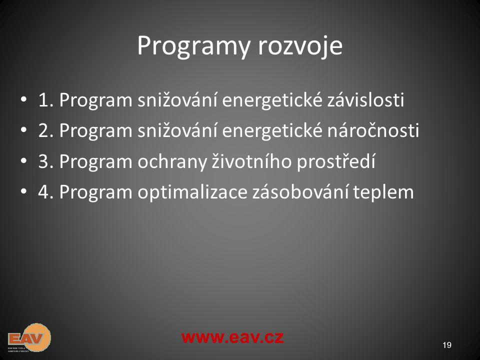 Programy rozvoje 1. Program snižování energetické závislosti 2.