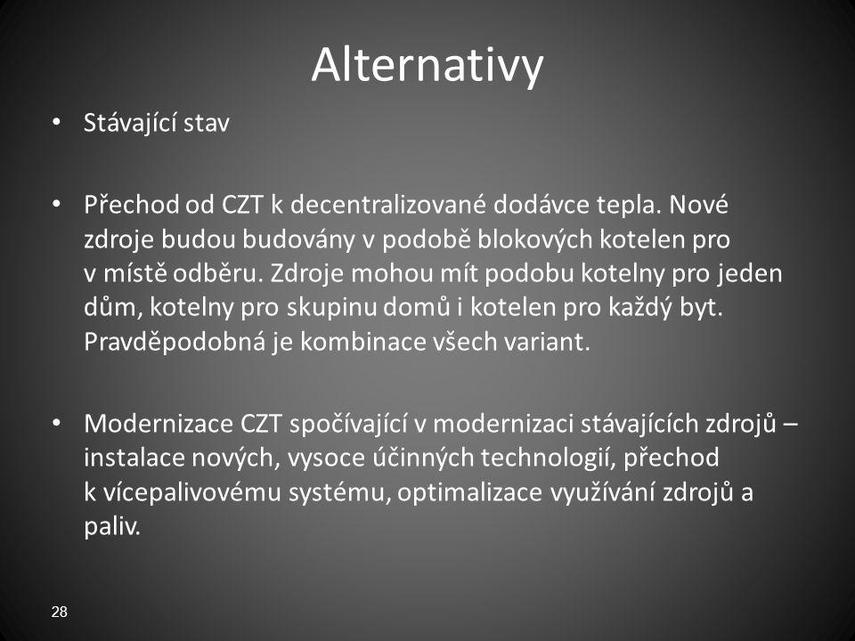 Alternativy Stávající stav Přechod od CZT k decentralizované dodávce tepla.